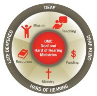 The United Methodist Committee on Deaf and Hard-of-Hearing Ministries logo